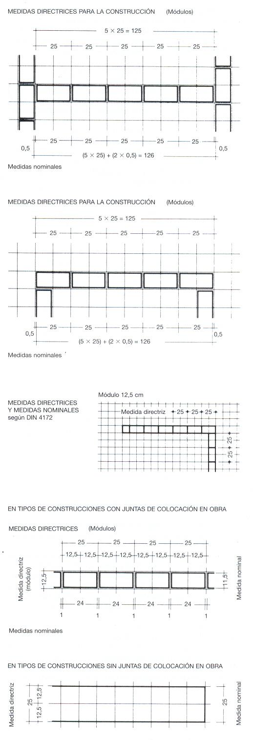 Módulación de muro